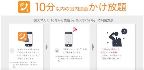 楽天モバイルは通信速度は早いけど、通話の品質は?