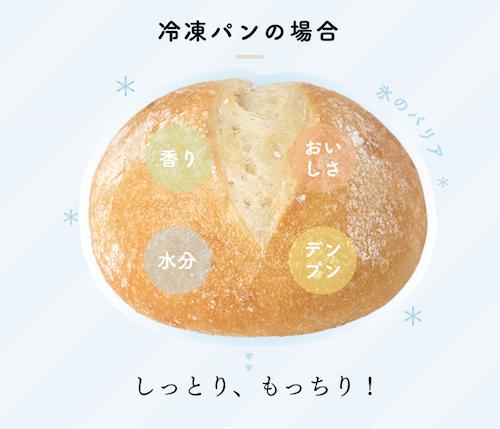 パンドは冷凍だから、焼きたてのパンを食べる事ができる