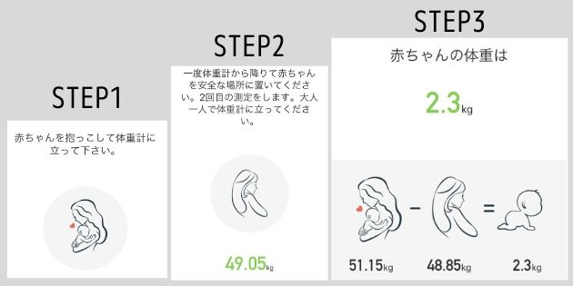 赤ちゃんの体重も測れてスマホ連動できる体組成計
